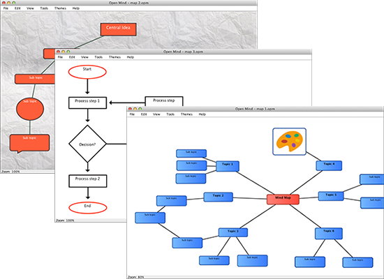 Mind Map Screenshots